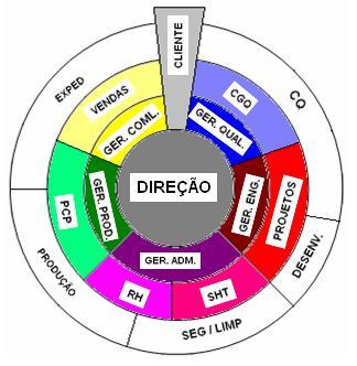 organograma-02